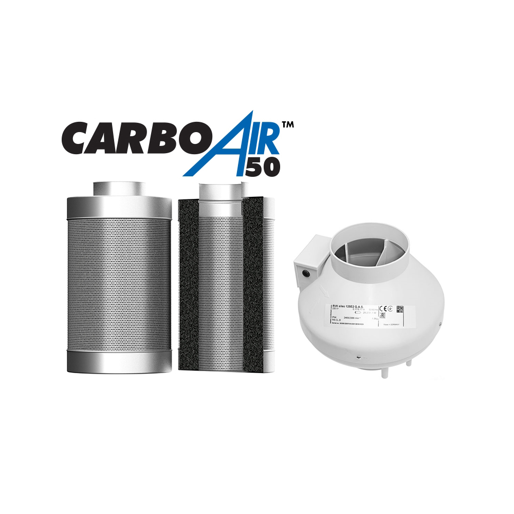 Systemair RVK CarboAir Fan Kits