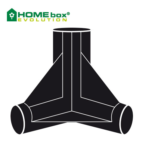 HOMEbox ® 3-way connector